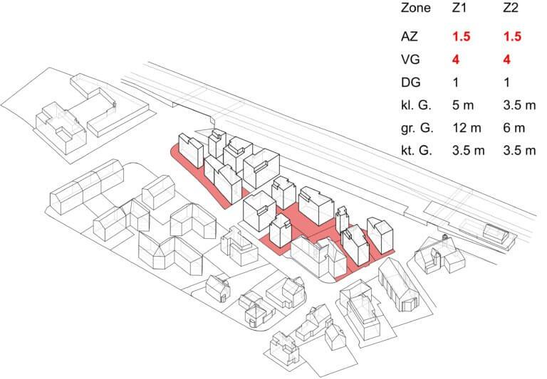 Bausituation Szenario 1