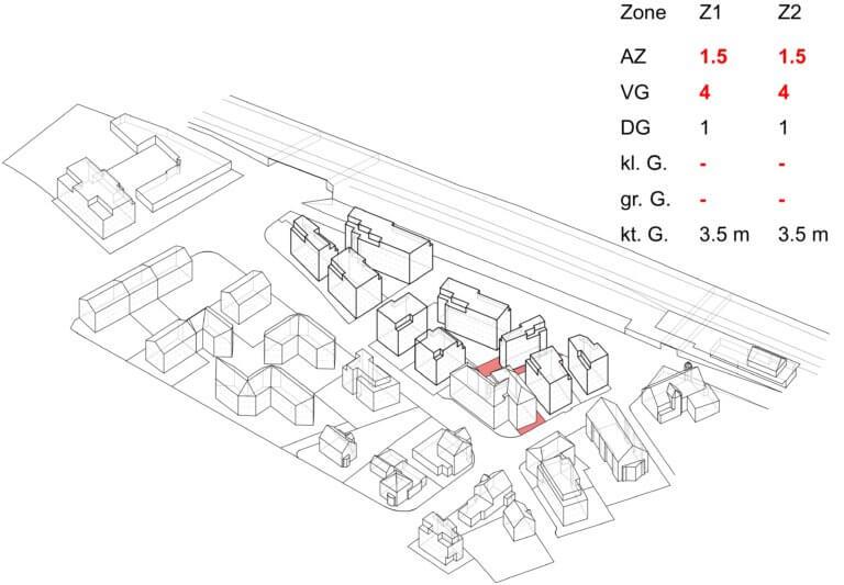 Bausituation Szenario 2