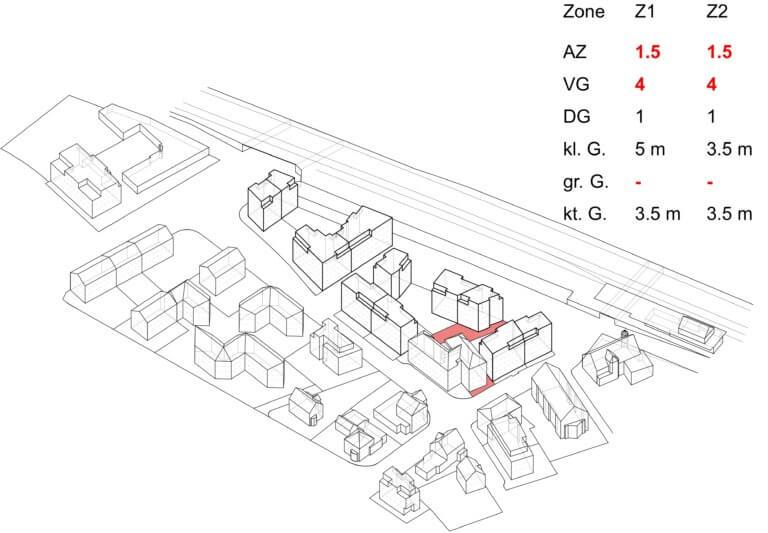 Bausituation Szenario 3